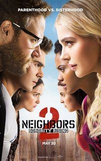 Neighbors-2:-Sorority-Rising